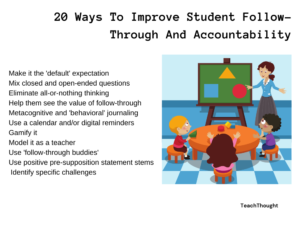 20 Ways To Improve Student Follow-Through And Accountability